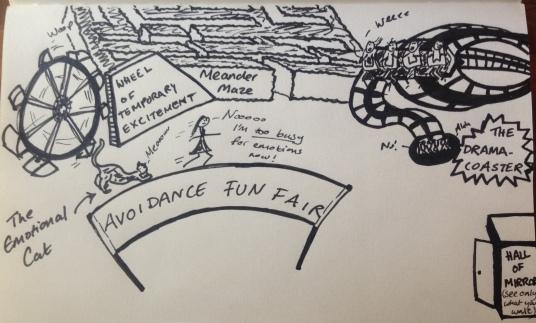 The Avoidance Fun Fair.JPG